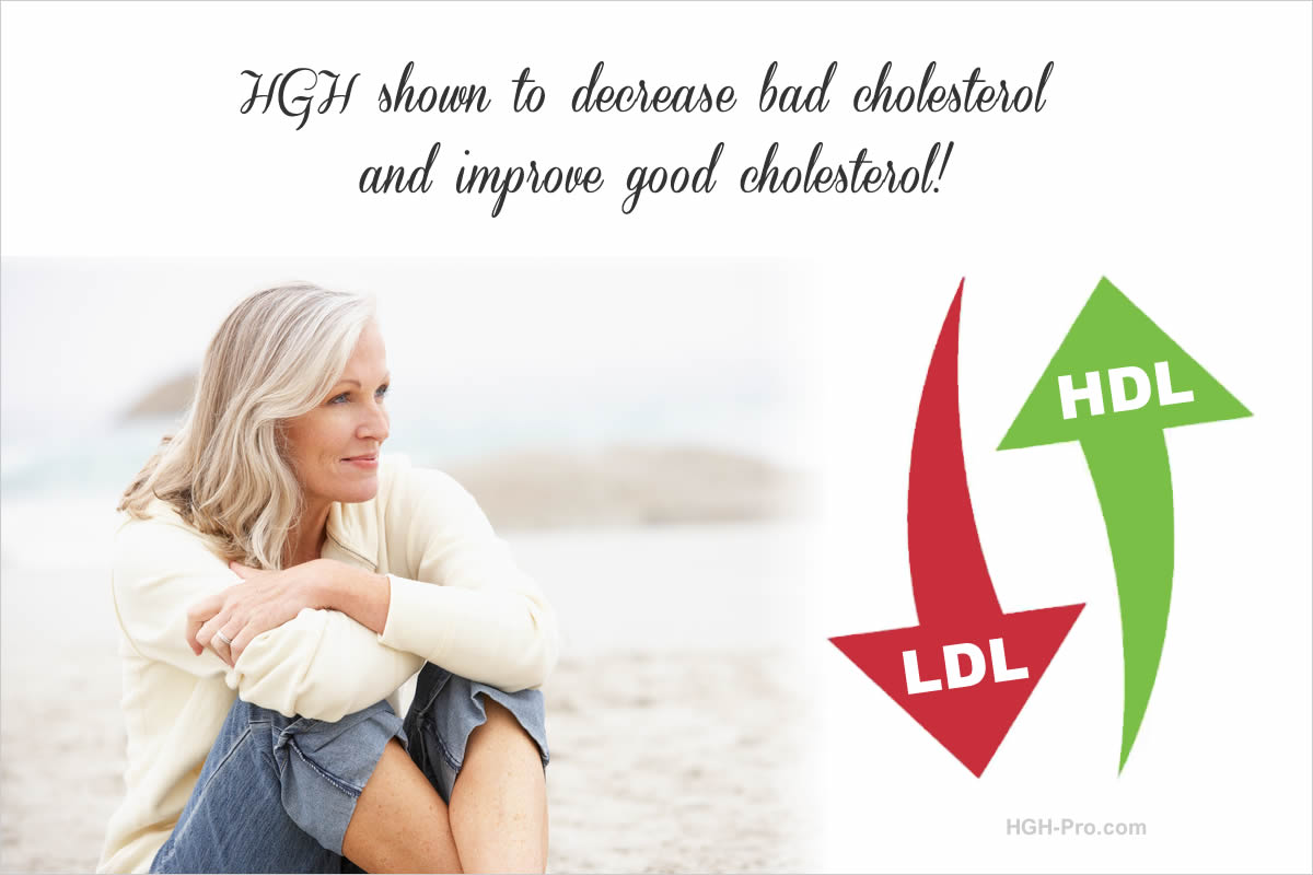 HGH may lower cholesterol