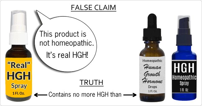 Real HGH Claim